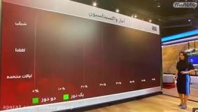 امارات سلامت ترین کشور جهان - damac